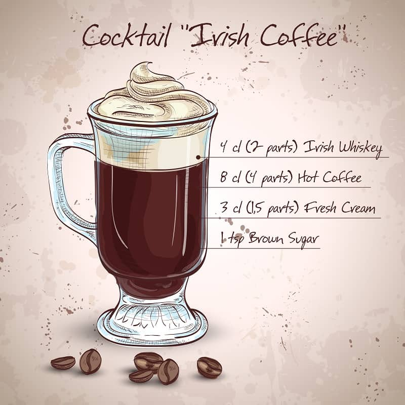 Foods That Start With I, the lot dallas, Irish Coffee